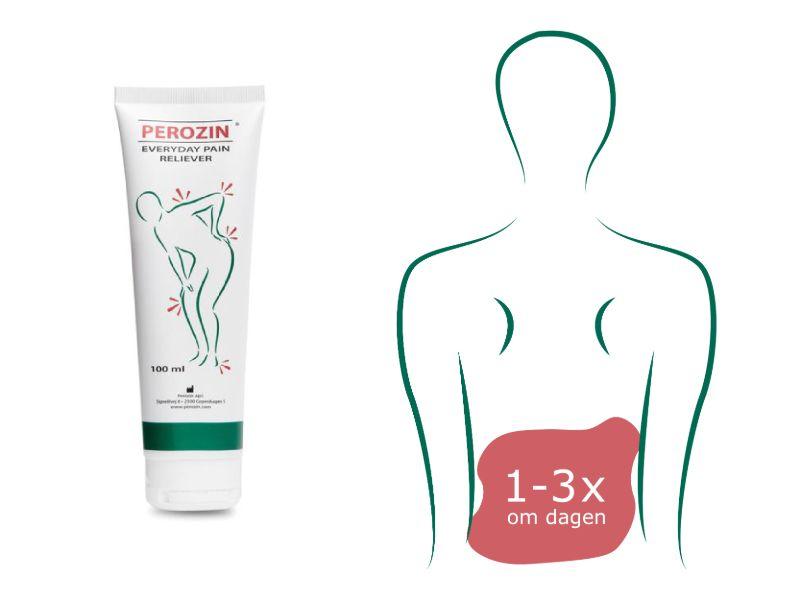 Brug Perozin op til 3 gange dagligt til smertelindring af slidgigt i ryggen